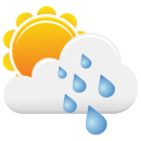 Wettervorschau TAG
